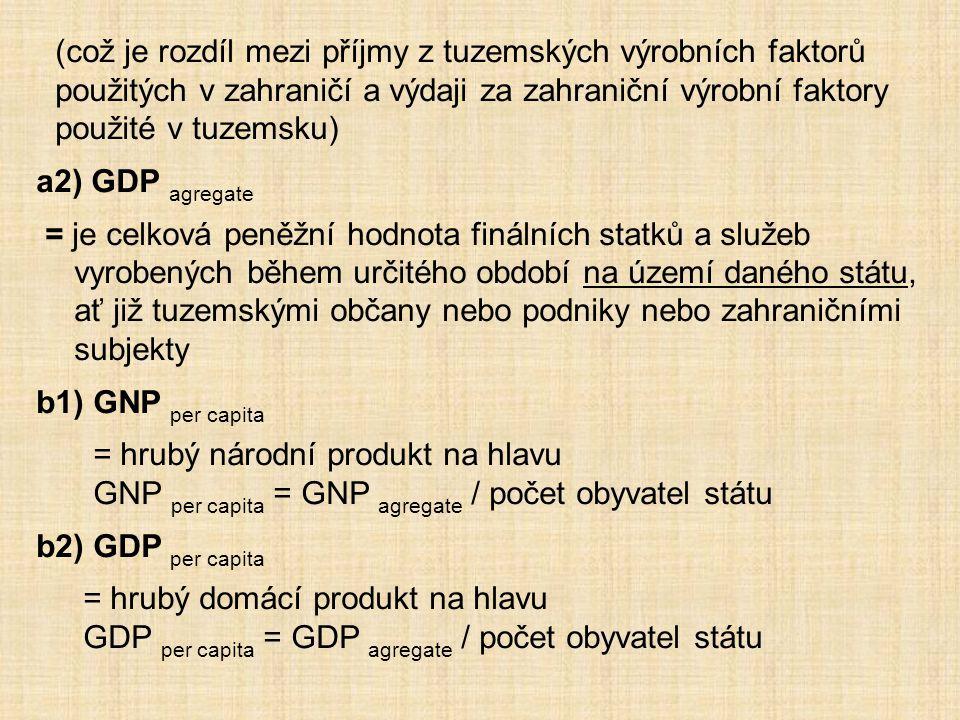 (což je rozdíl mezi příjmy z tuzemských výrobních faktorů použitých v zahraničí a výdaji za zahraniční výrobní faktory použité v tuzemsku) a2) GDP agr
