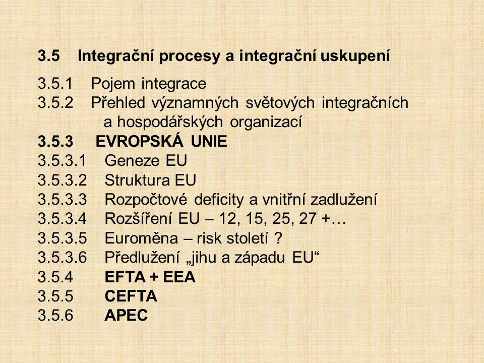 3.5 Integrační procesy a integrační uskupení 3.5.1 Pojem integrace 3.5.2 Přehled významných světových integračních a hospodářských organizací 3.5.3 EV