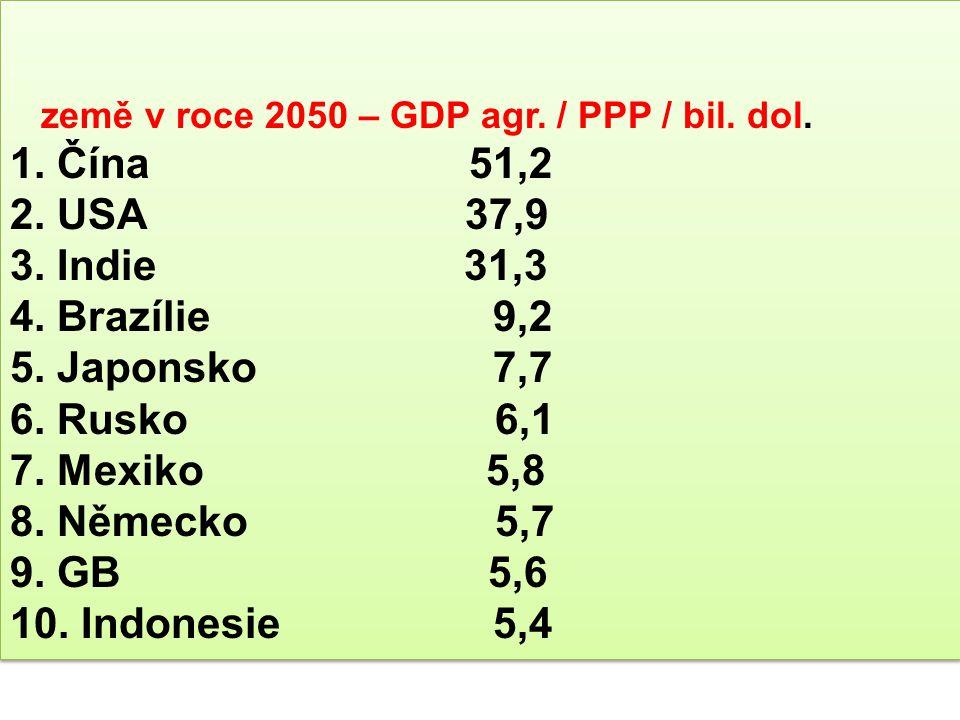 země v roce 2050 – GDP agr. / PPP / bil. dol. 1. Čína 51,2 2. USA 37,9 3. Indie 31,3 4. Brazílie 9,2 5. Japonsko 7,7 6. Rusko 6,1 7. Mexiko 5,8 8. Něm