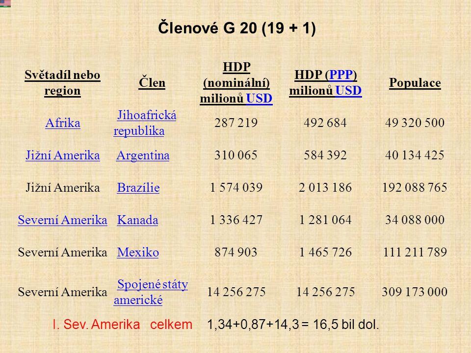 Členové G 20 (19 + 1) Světadíl nebo region Člen HDP (nominální) milionů USDUSD HDP (PPP) milionů USDPPPUSD Populace Afrika Jihoafrická republikaJihoaf