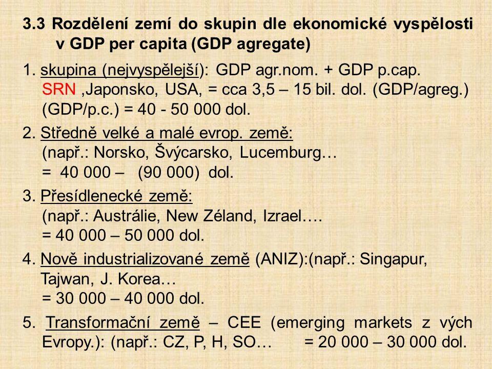 3.3 Rozdělení zemí do skupin dle ekonomické vyspělosti v GDP per capita (GDP agregate) 1. skupina (nejvyspělejší): GDP agr.nom. + GDP p.cap. SRN,Japon