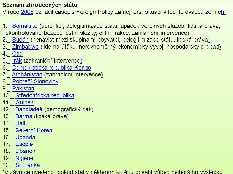 Seznam zhroucených států V roce 2008 označil časopis Foreign Policy za nejhorší situaci v těchto dvaceti zemích:2008h: 1. Somálsko (uprchlíci, delegit