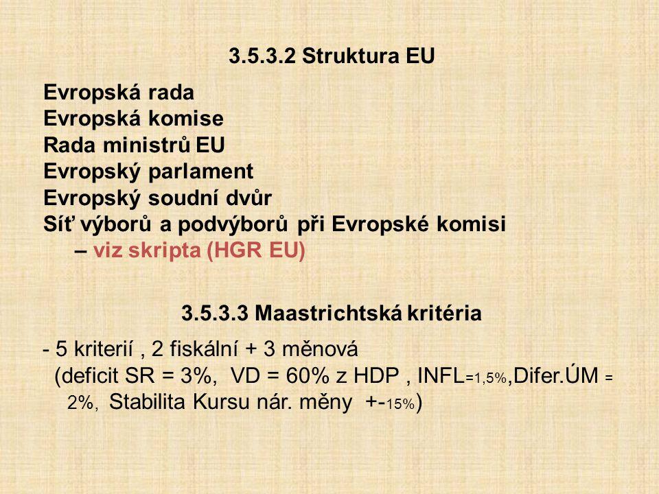 3.5.3.2 Struktura EU Evropská rada Evropská komise Rada ministrů EU Evropský parlament Evropský soudní dvůr Síť výborů a podvýborů při Evropské komisi