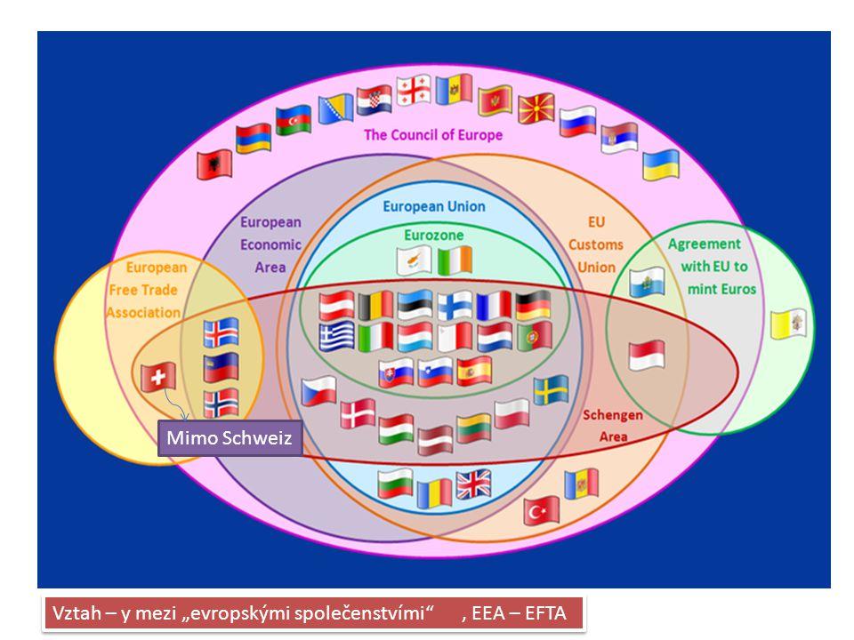 """Vztah – y mezi """"evropskými společenstvími"""", EEA – EFTA Mimo Schweiz"""