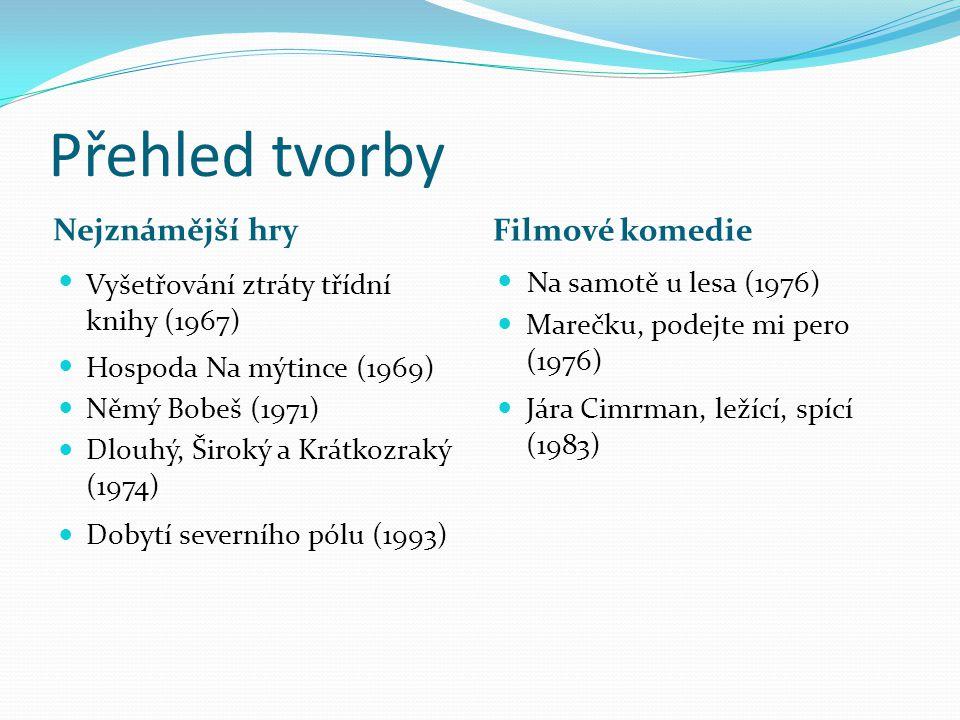 Přehled tvorby Nejznámější hry Filmové komedie Vyšetřování ztráty třídní knihy (1967) Hospoda Na mýtince (1969) Němý Bobeš (1971) Dlouhý, Široký a Krátkozraký (1974) Dobytí severního pólu (1993) Na samotě u lesa (1976) Marečku, podejte mi pero (1976) Jára Cimrman, ležící, spící (1983)