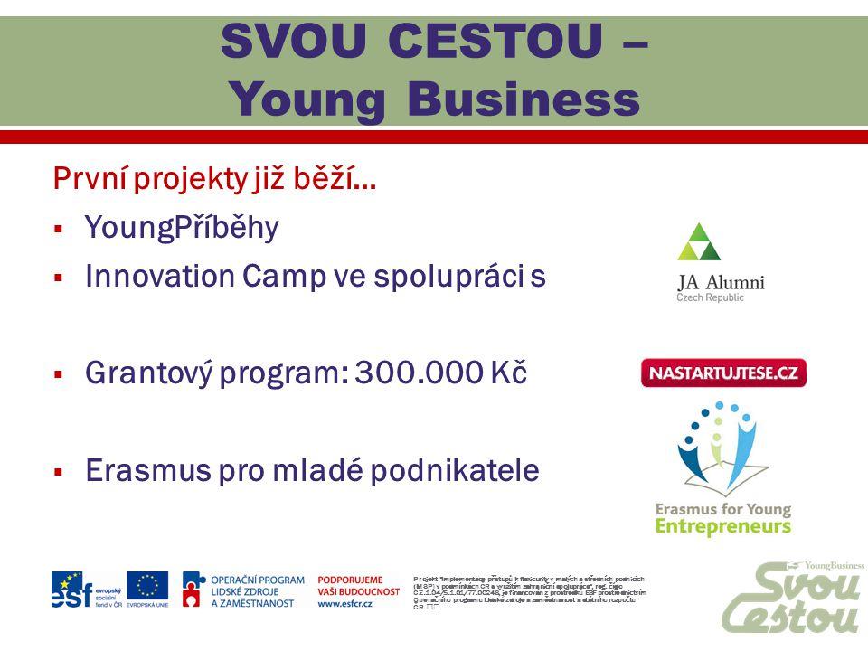 První projekty již běží…  YoungPříběhy  Innovation Camp ve spolupráci s  Grantový program: 300.000 Kč  Erasmus pro mladé podnikatele Projekt