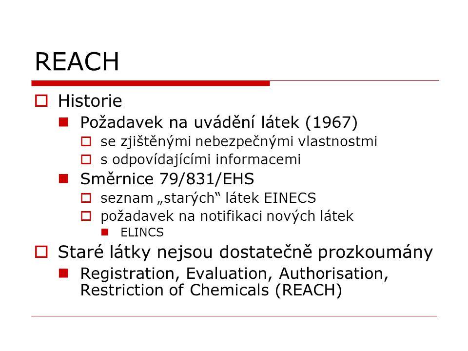 REACH  Historie Požadavek na uvádění látek (1967)  se zjištěnými nebezpečnými vlastnostmi  s odpovídajícími informacemi Směrnice 79/831/EHS  sezna