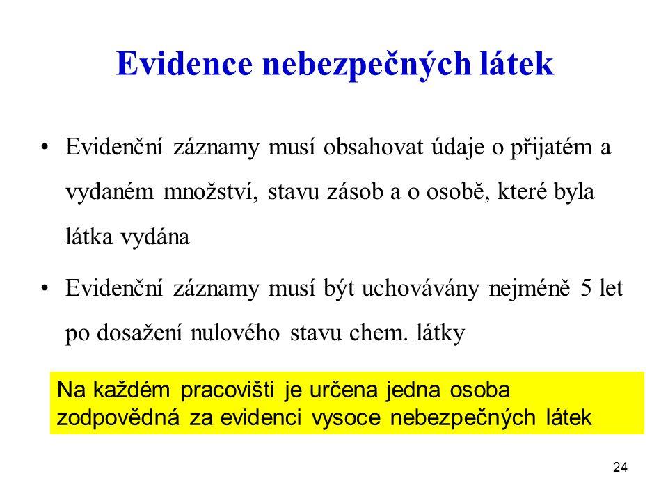 24 Evidence nebezpečných látek Evidenční záznamy musí obsahovat údaje o přijatém a vydaném množství, stavu zásob a o osobě, které byla látka vydána Evidenční záznamy musí být uchovávány nejméně 5 let po dosažení nulového stavu chem.
