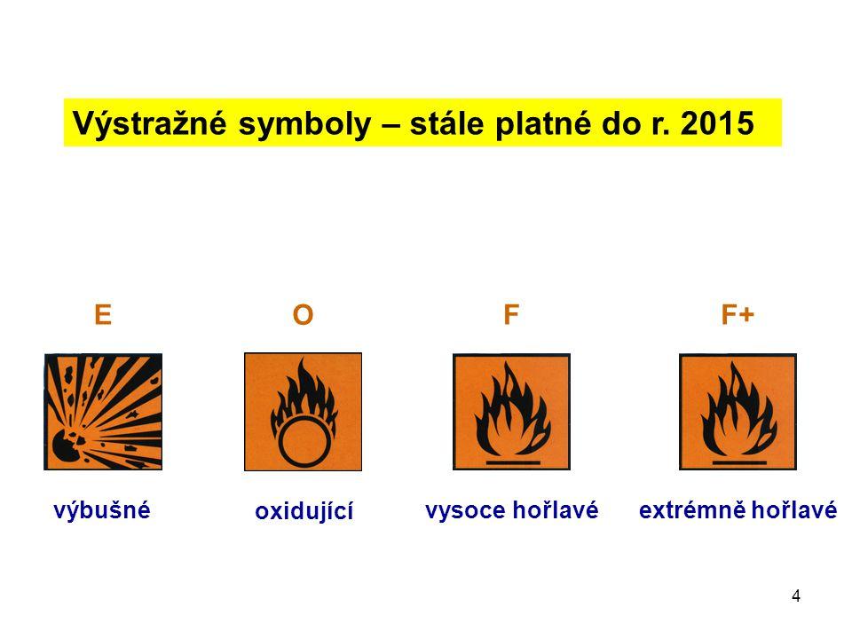 4 Výstražné symboly – stále platné do r. 2015 E výbušné O oxidující extrémně hořlavé F vysoce hořlavé F+