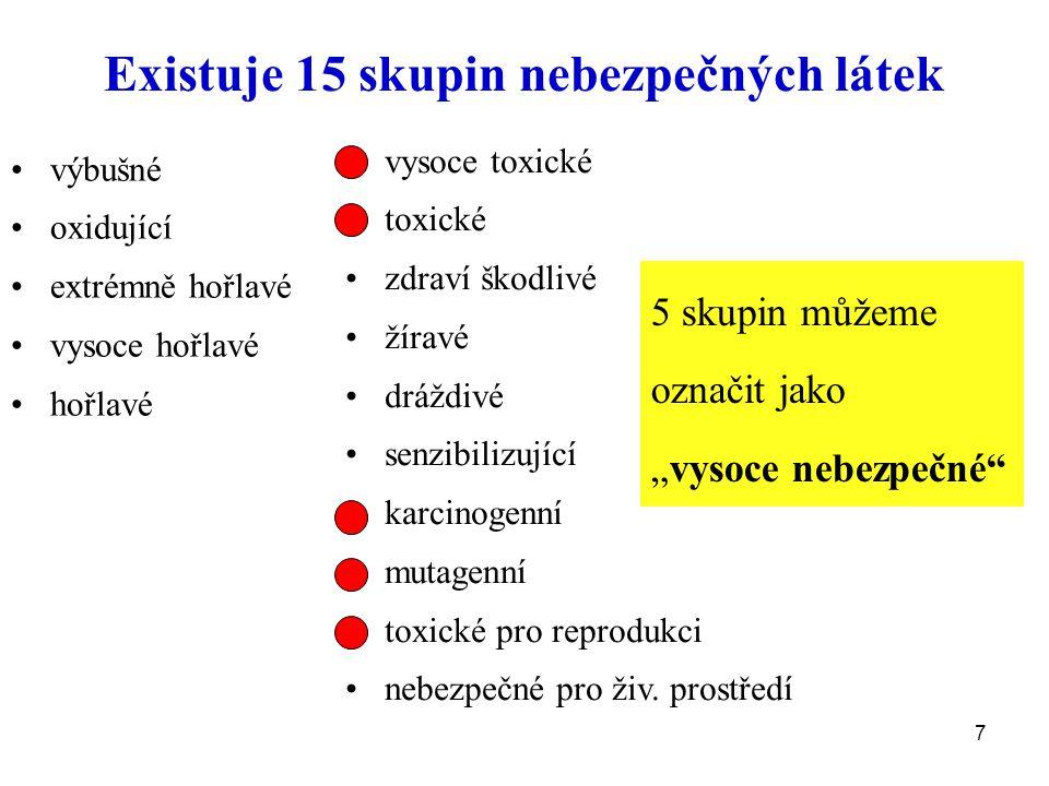 18 Balení a označování nebezpečných látek obal nebezpečných látek a přípravků musí být uzpůsoben tak, aby nedošlo k úniku látek a k ohrožení zdraví člověka a životního prostředí musí obsahovat chemický název látky kontakt na výrobce, výstražné symboly, R-věty a S-věty Při rozbití, přesypání, přelévání do menších nádob, přípravě do praktických cvičení apod.