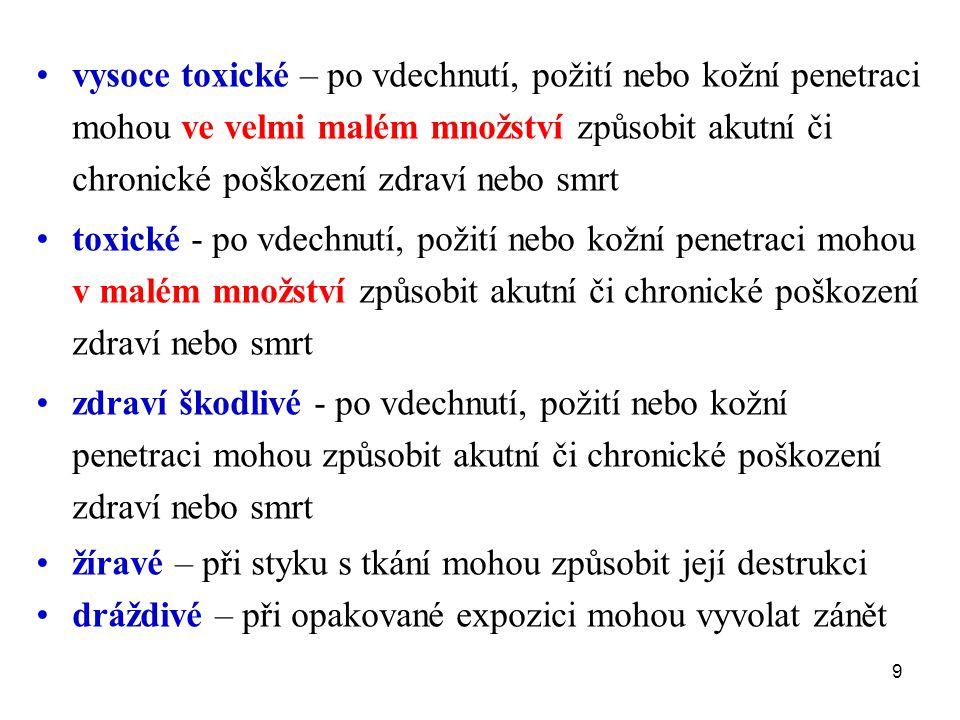 30 Stručné zásady první pomoci v laboratoři Podle skript do praktik Podle webu: http://www.rect.muni.cz/nso/ Příloha: Obecná první předlékařská pomoc