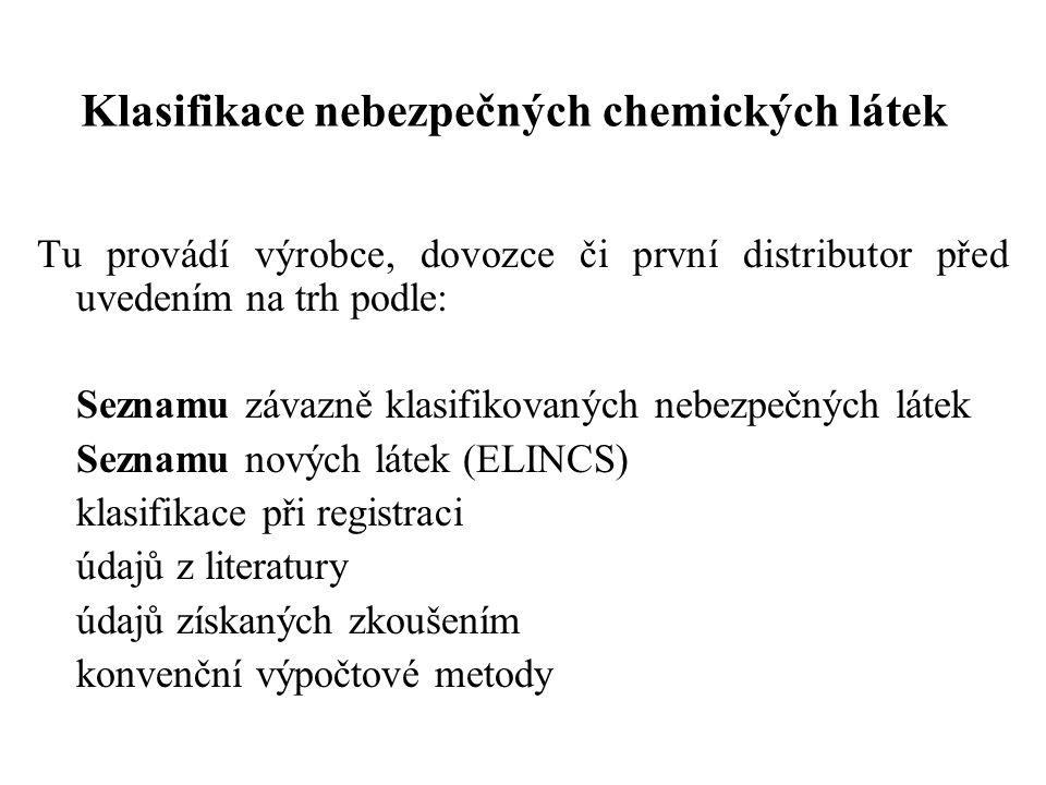 Klasifikace nebezpečných chemických látek Tu provádí výrobce, dovozce či první distributor před uvedením na trh podle: Seznamu závazně klasifikovaných nebezpečných látek Seznamu nových látek (ELINCS) klasifikace při registraci údajů z literatury údajů získaných zkoušením konvenční výpočtové metody