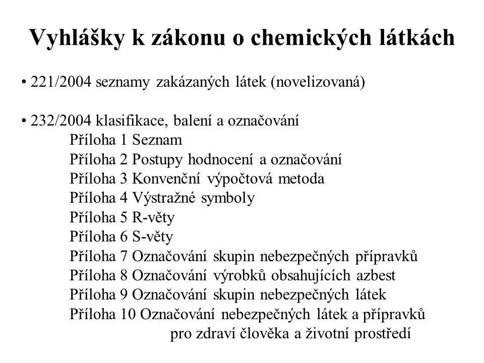 Vyhlášky k zákonu o chemických látkách 221/2004 seznamy zakázaných látek (novelizovaná) 232/2004 klasifikace, balení a označování Příloha 1 Seznam Příloha 2 Postupy hodnocení a označování Příloha 3 Konvenční výpočtová metoda Příloha 4 Výstražné symboly Příloha 5 R-věty Příloha 6 S-věty Příloha 7 Označování skupin nebezpečných přípravků Příloha 8 Označování výrobků obsahujících azbest Příloha 9 Označování skupin nebezpečných látek Příloha 10 Označování nebezpečných látek a přípravků pro zdraví člověka a životní prostředí