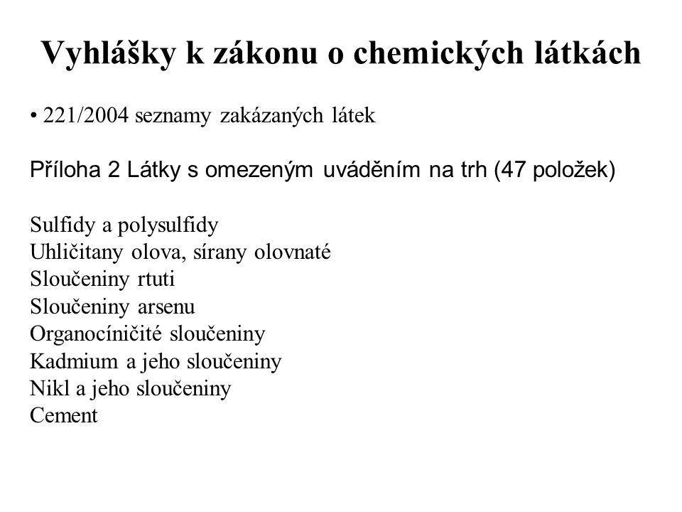 Vyhlášky k zákonu o chemických látkách 221/2004 seznamy zakázaných látek Příloha 2 Látky s omezeným uváděním na trh (47 položek) Sulfidy a polysulfidy Uhličitany olova, sírany olovnaté Sloučeniny rtuti Sloučeniny arsenu Organocíničité sloučeniny Kadmium a jeho sloučeniny Nikl a jeho sloučeniny Cement