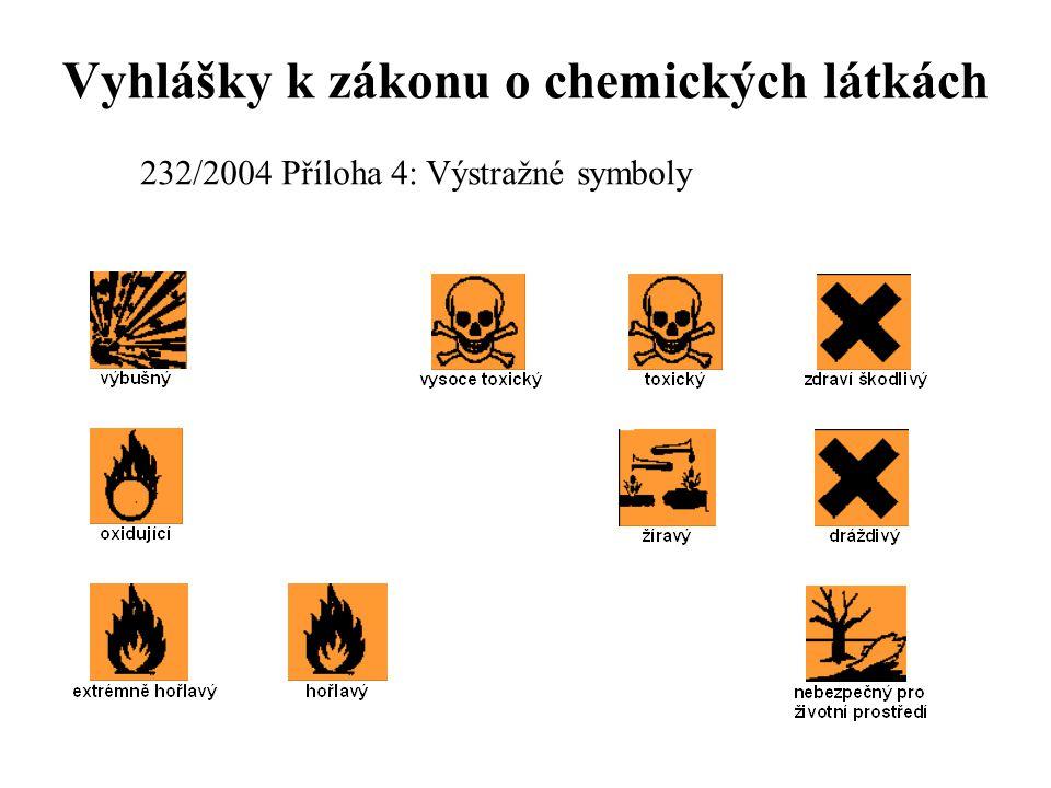 Vyhlášky k zákonu o chemických látkách 232/2004 Příloha 4: Výstražné symboly
