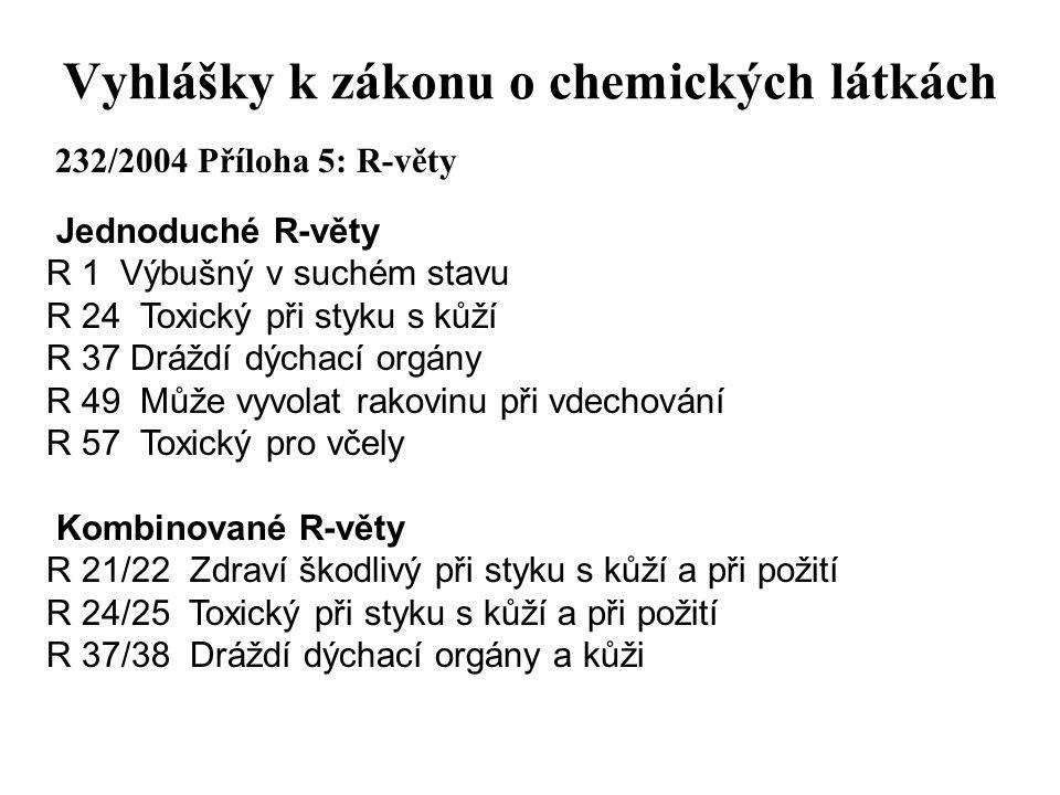 Vyhlášky k zákonu o chemických látkách 232/2004 Příloha 5: R-věty Jednoduché R-věty R 1 Výbušný v suchém stavu R 24 Toxický při styku s kůží R 37 Dráždí dýchací orgány R 49 Může vyvolat rakovinu při vdechování R 57 Toxický pro včely Kombinované R-věty R 21/22 Zdraví škodlivý při styku s kůží a při požití R 24/25 Toxický při styku s kůží a při požití R 37/38 Dráždí dýchací orgány a kůži