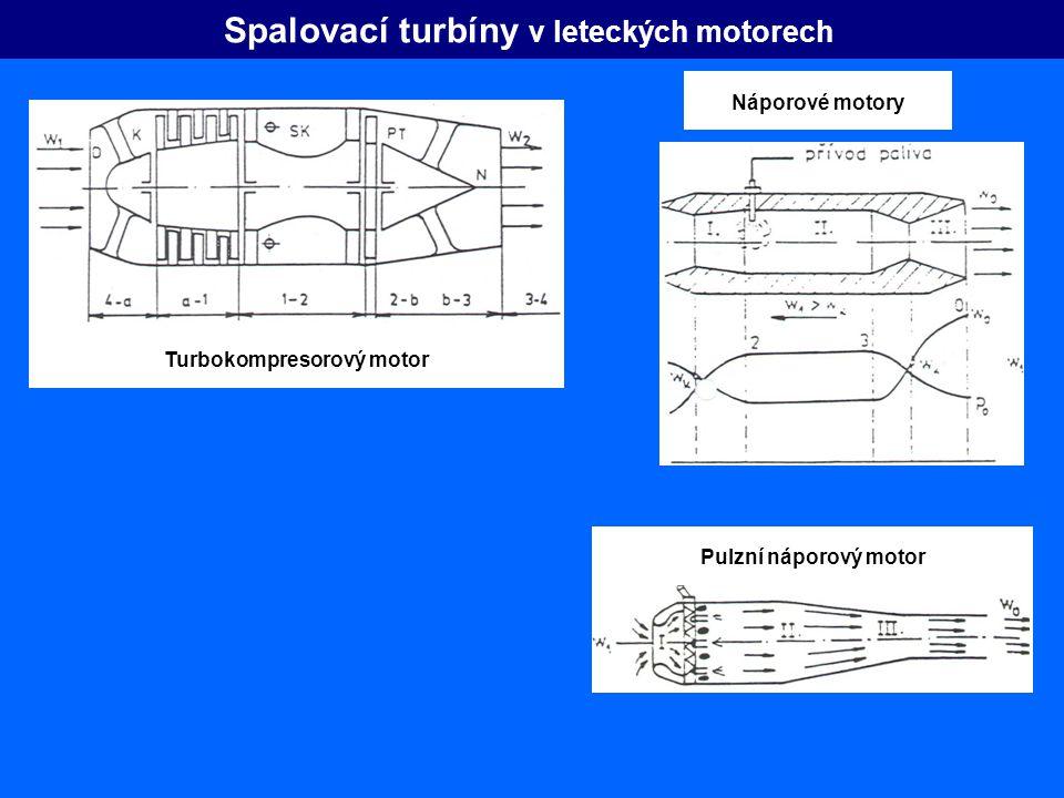 Spalovací turbíny v leteckých motorech Náporové motoryPulzní náporový motor Turbokompresorový motor