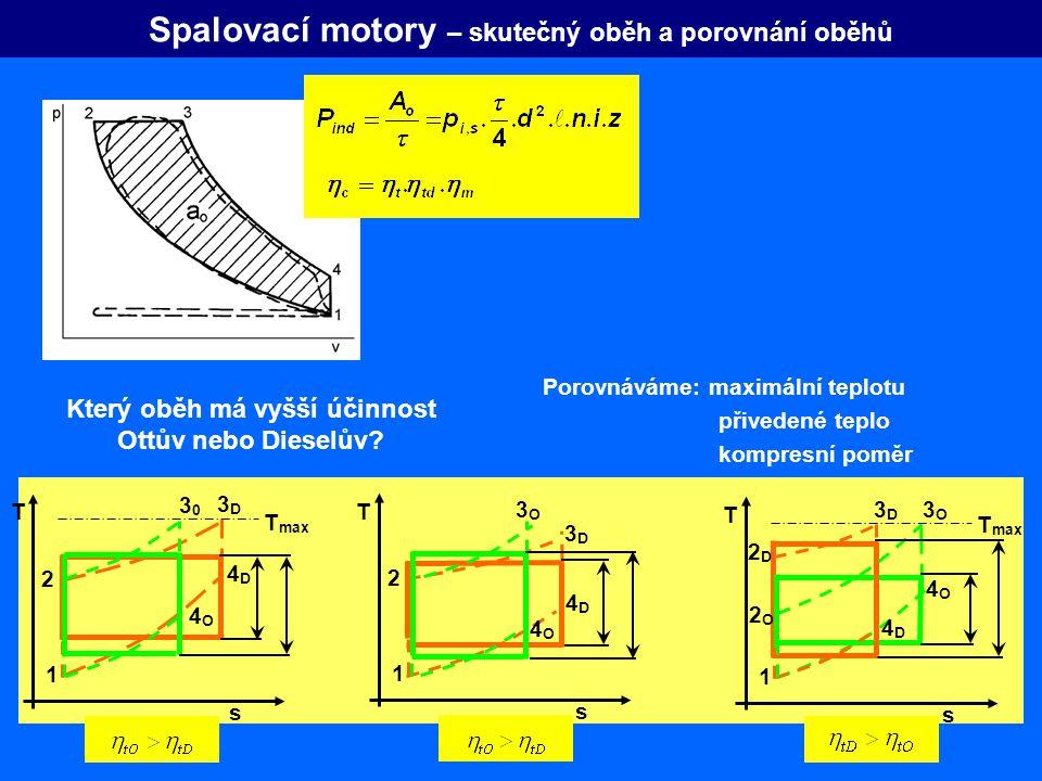 Spalovací motory – skutečný oběh a porovnání oběhů T max s 1 3D3D T 3O3O 4D4D 4O4O 2O2O 2D2D s 1 2 3D3D T 3O3O 4D4D 4O4O s 1 2 3D3D 3030 4D4D 4O4O T P