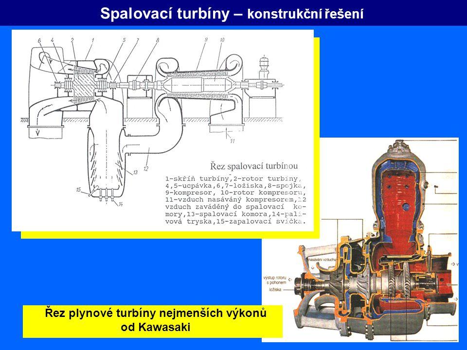 Spalovací turbíny – konstrukční řešení Řez plynové turbíny nejmenších výkonů od Kawasaki