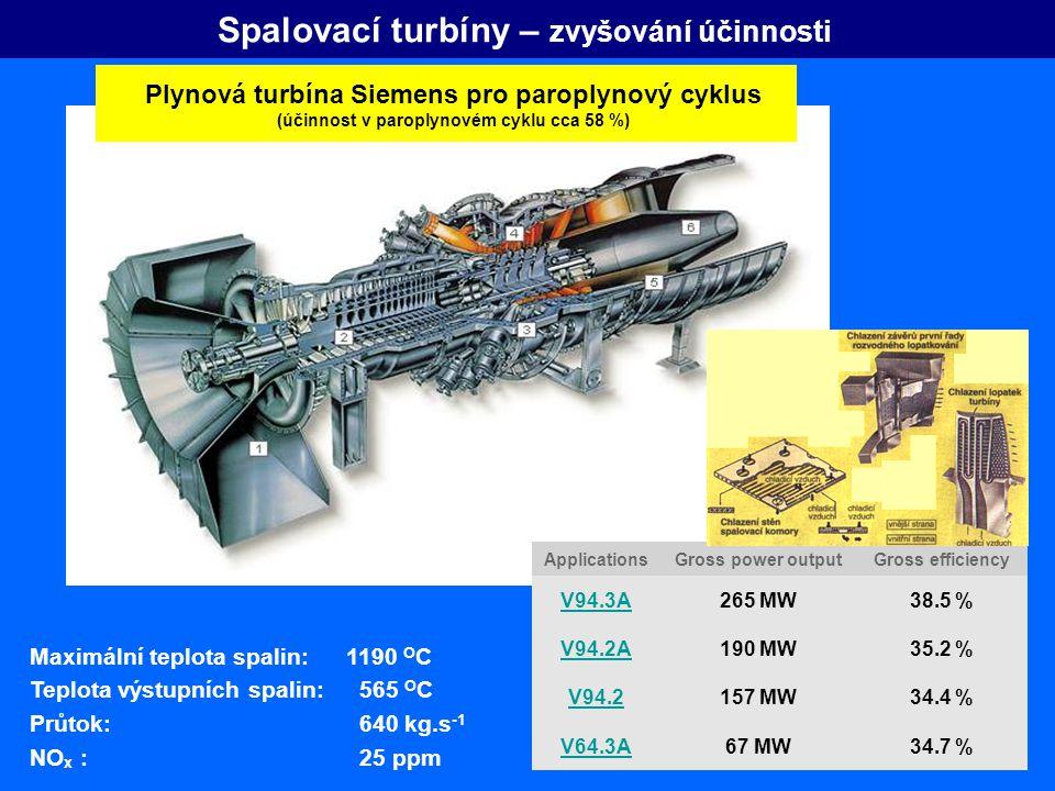 Turbína 1 Turbína 2 Regenerační výměník Spalovací komora 2 Spalovací komora 1 Výkon soustavy 2+2+ 2 1+1+ 1 2' 3 4+4+ 5 4 3+3+ Kompres.
