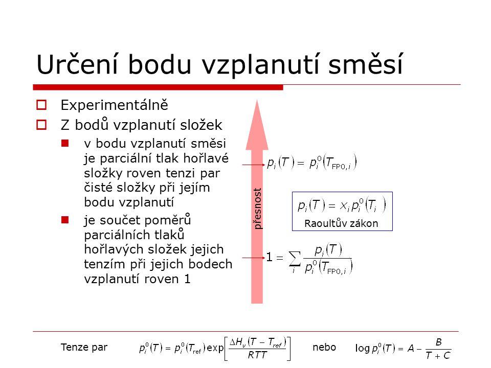 Určení bodu vzplanutí směsí  Experimentálně  Z bodů vzplanutí složek v bodu vzplanutí směsi je parciální tlak hořlavé složky roven tenzi par čisté s