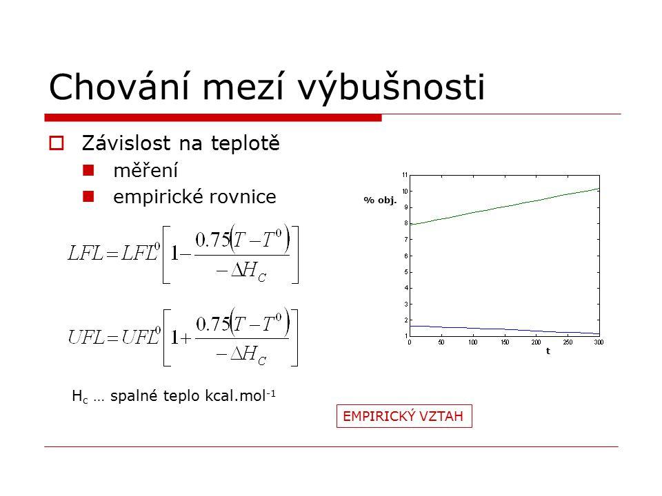 Chování mezí výbušnosti  Závislost na teplotě měření empirické rovnice H c … spalné teplo kcal.mol -1 t % obj. EMPIRICKÝ VZTAH