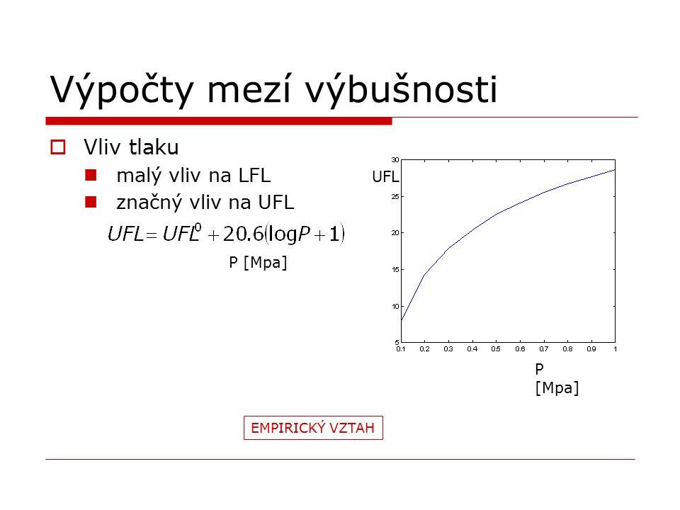 Výpočty mezí výbušnosti  Vliv tlaku malý vliv na LFL značný vliv na UFL P [Mpa] UFL EMPIRICKÝ VZTAH