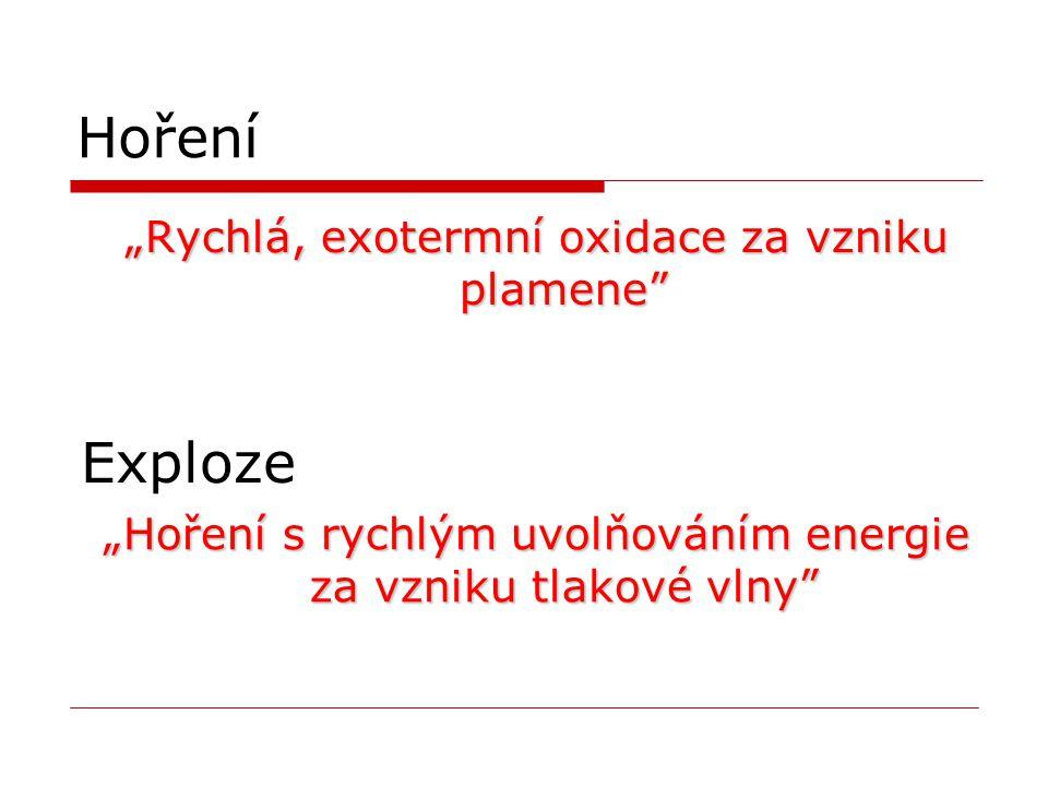 """Hoření """"Rychlá, exotermní oxidace za vzniku plamene"""" Exploze """"Hoření s rychlým uvolňováním energie za vzniku tlakové vlny"""""""