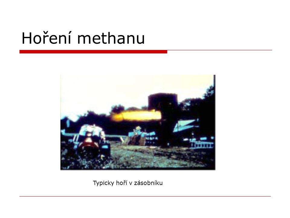 Hoření methanu Typicky hoří v zásobníku