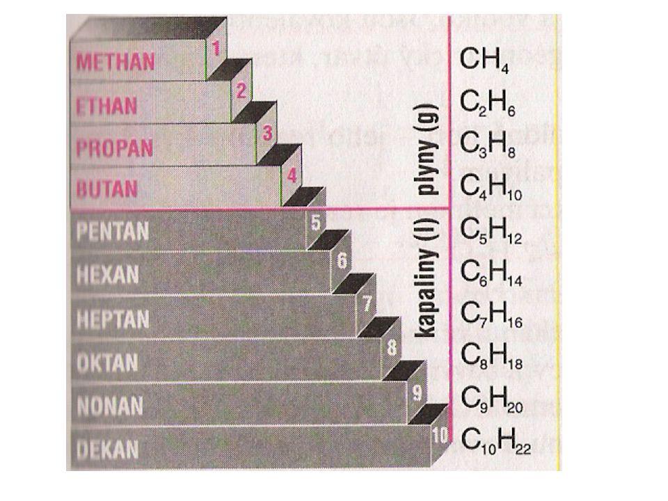 Vlastnosti a použití vlastnosti: obsahuje 6 uhlíků vázaných v kruhu kapalná a hořlavá látka získává se z ropy použití: rozpouštědlo surovina pro výrobu plastů