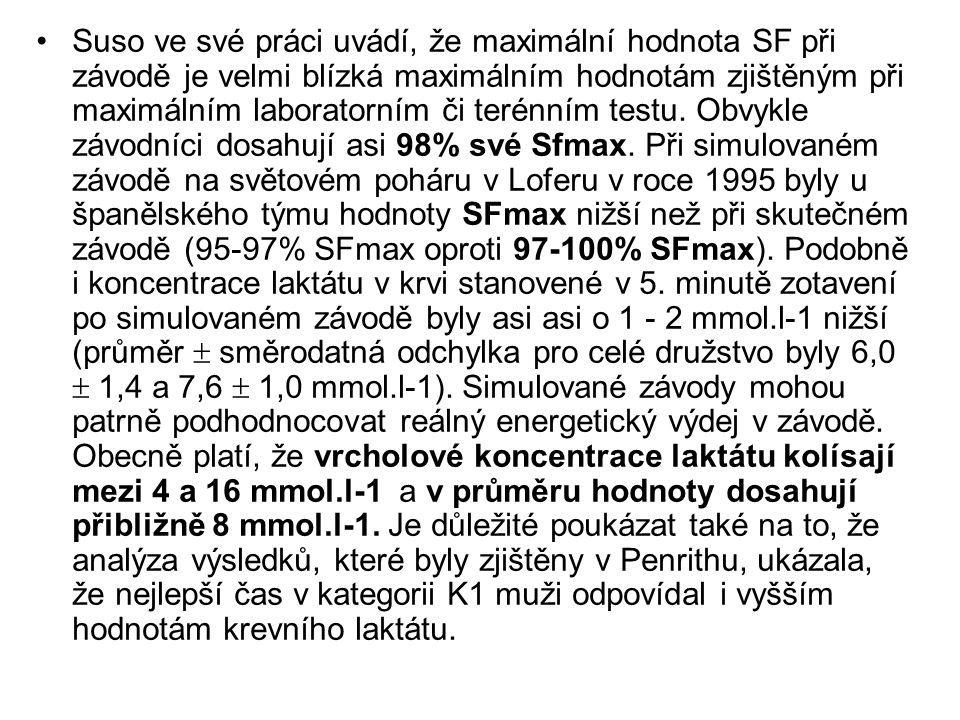 K podobným závěrům jsme došli i při vyšetření závodní zátěže čtyř reprezentantů na Mezinárodním akademickém mistrovství ČSFR v Praze Troji 1992 dosahovala SF v průměru 94% maxima, pozátěžové koncentrace laktátu se pohybovaly mezi 10 – 16 mmol.l-1.