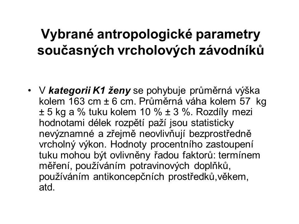 Vybrané antropologické parametry současných vrcholových závodníků V kategorii K1 ženy se pohybuje průměrná výška kolem 163 cm ± 6 cm. Průměrná váha ko
