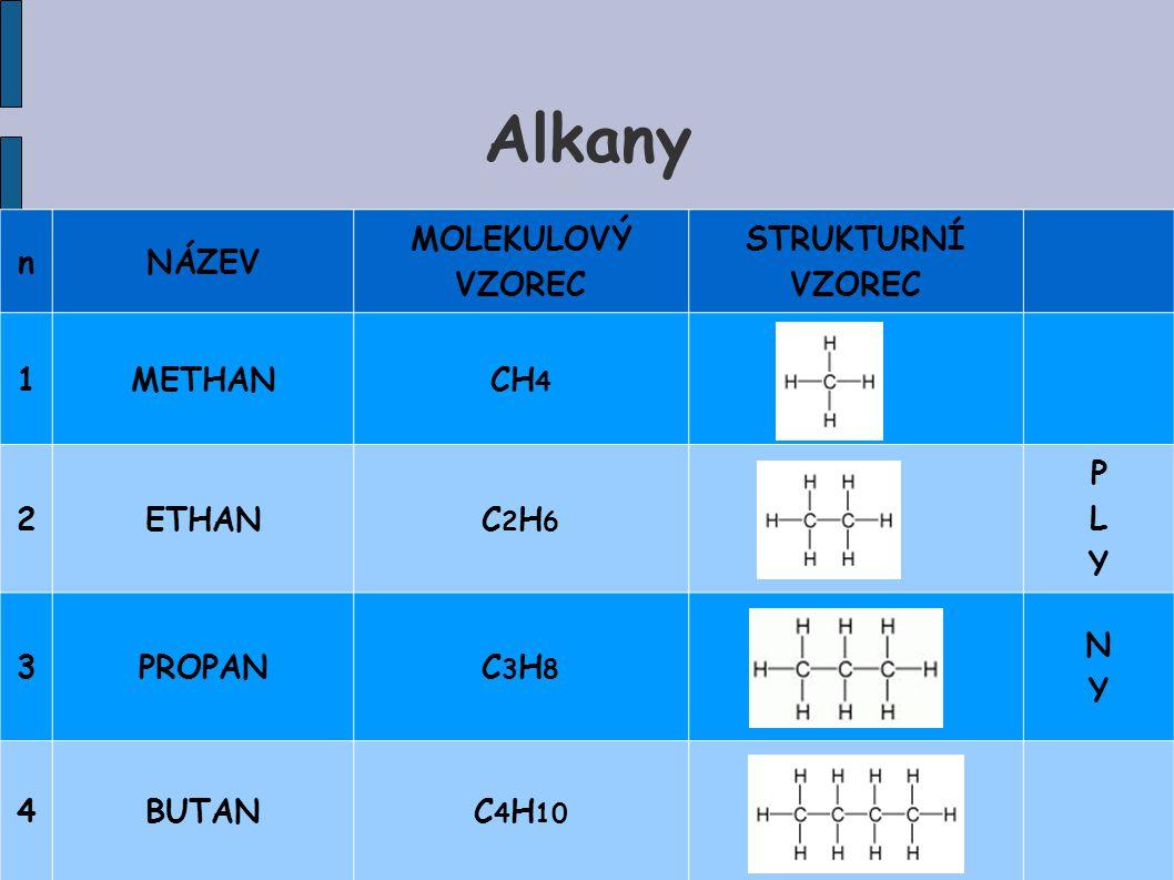 Alkany nNÁZEV MOLEKULOVÝ VZOREC STRUKTURNÍ VZOREC 1METHANCH 4 2ETHANC2H6C2H6 PLYPLY 3PROPANC3H8C3H8 NYNY 4BUTANC 4 H 10