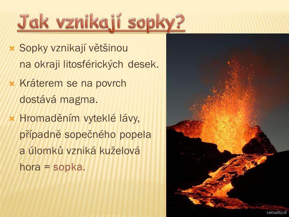  Sopky vznikají většinou na okraji litosférických desek.  Kráterem se na povrch dostává magma.  Hromaděním vyteklé lávy, případně sopečného popela