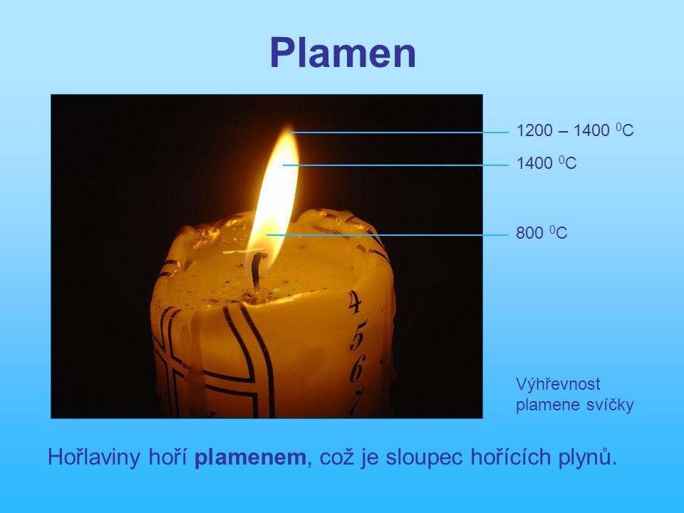 Plamen Hořlaviny hoří plamenem, což je sloupec hořících plynů.
