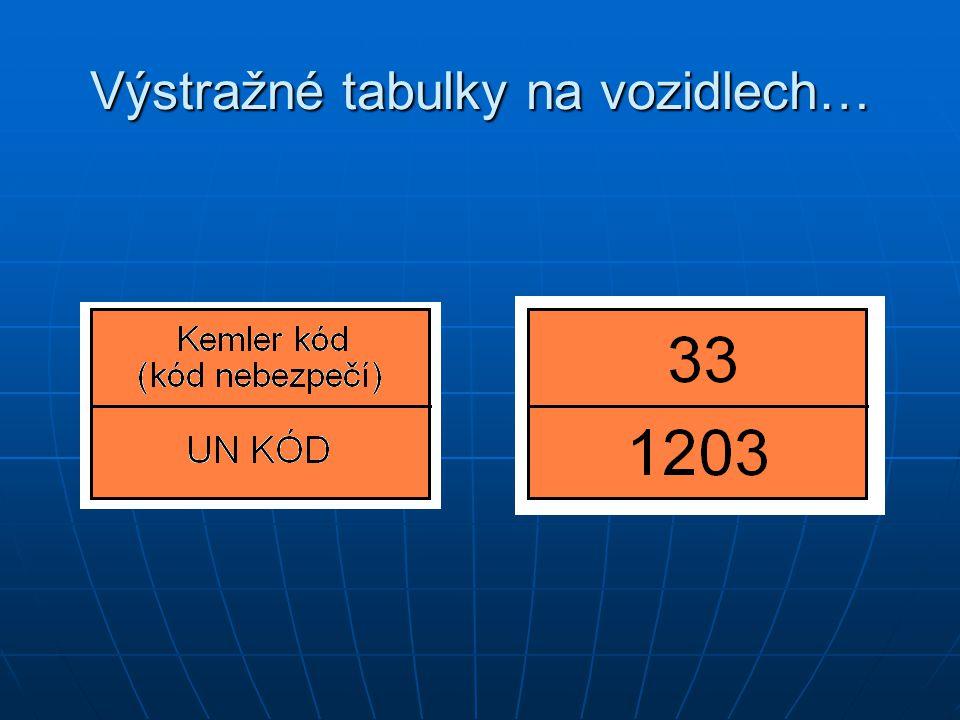 Kemler kód – dělíme do tříd 1.Výbušné látky a předměty 2.