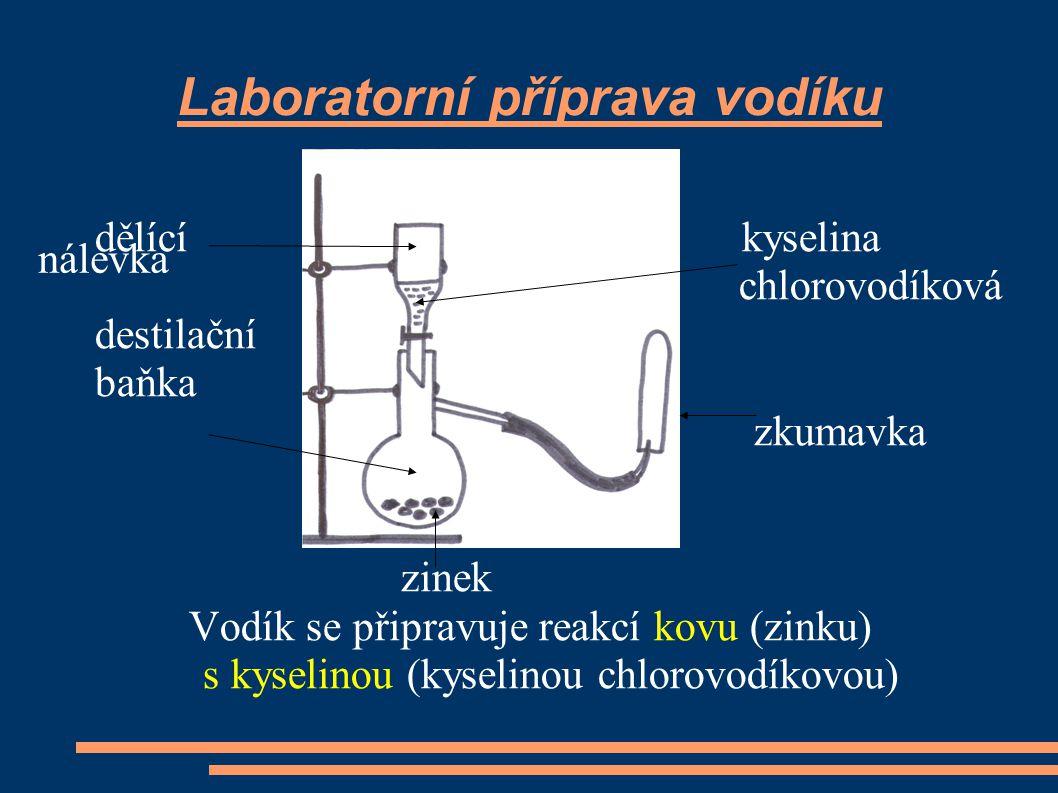 Laboratorní příprava vodíku dělící kyselina chlorovodíková destilační baňka zkumavka zinek Vodík se připravuje reakcí kovu (zinku) s kyselinou (kyselinou chlorovodíkovou) nálevka