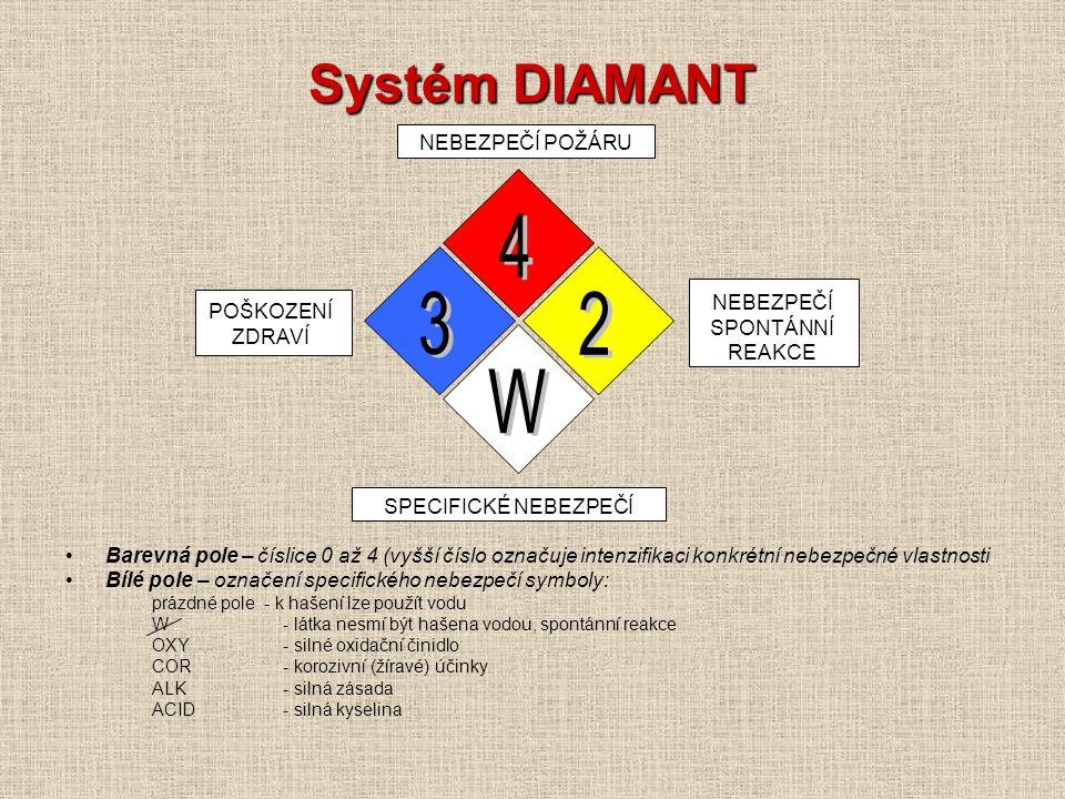 Systém DIAMANT Barevná pole – číslice 0 až 4 (vyšší číslo označuje intenzifikaci konkrétní nebezpečné vlastnosti Bílé pole – označení specifického neb