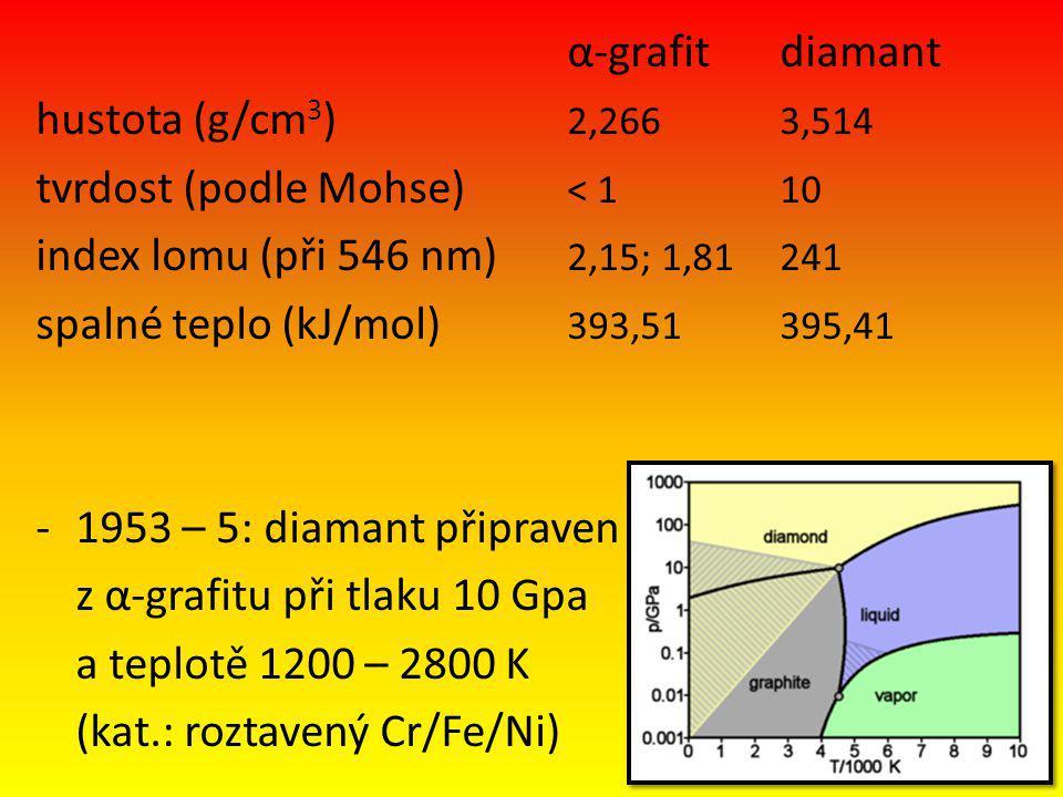α-grafitdiamant hustota (g/cm 3 ) 2,2663,514 tvrdost (podle Mohse) < 110 index lomu (při 546 nm) 2,15; 1,81241 spalné teplo (kJ/mol) 393,51395,41 -1953 – 5: diamant připraven z α-grafitu při tlaku 10 Gpa a teplotě 1200 – 2800 K (kat.: roztavený Cr/Fe/Ni)
