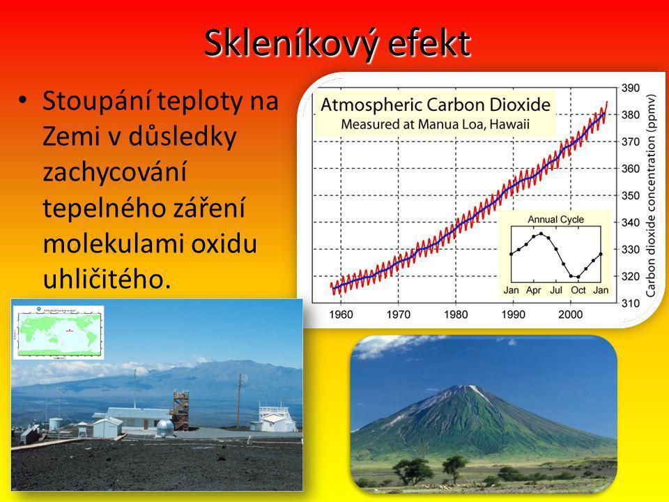 Skleníkový efekt Stoupání teploty na Zemi v důsledky zachycování tepelného záření molekulami oxidu uhličitého.