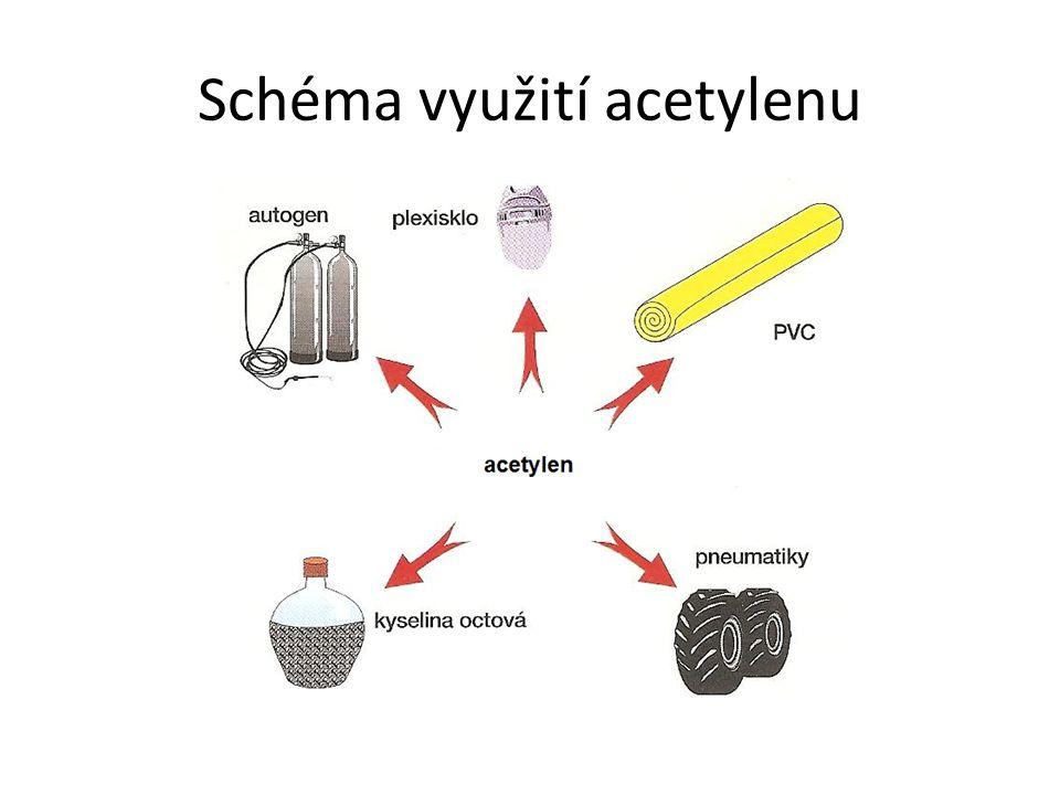 Plamen acetylenu a propanbutanové směsi Acetylen hoří čadivým plamenem Rovnice hoření: 2 C 2 H 2 + 5 O 2 → 4 CO 2 + 2 H 2 O acetylen propanbutanová směs