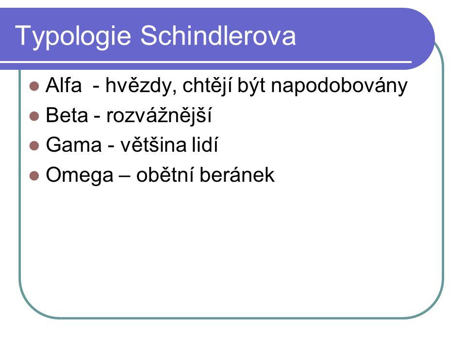 Typologie Schindlerova Alfa - hvězdy, chtějí být napodobovány Beta - rozvážnější Gama - většina lidí Omega – obětní beránek
