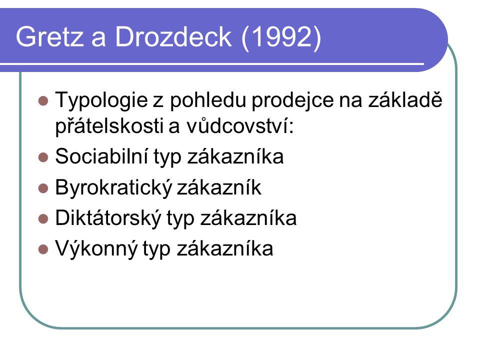 Gretz a Drozdeck (1992) Typologie z pohledu prodejce na základě přátelskosti a vůdcovství: Sociabilní typ zákazníka Byrokratický zákazník Diktátorský typ zákazníka Výkonný typ zákazníka