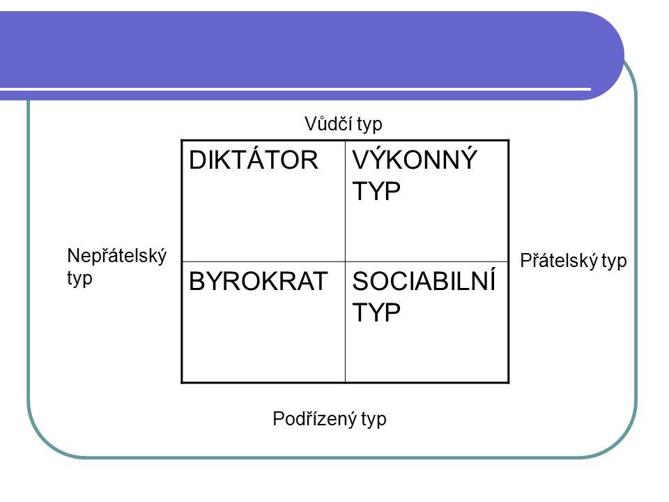 DIKTÁTORVÝKONNÝ TYP BYROKRATSOCIABILNÍ TYP Vůdčí typ Podřízený typ Nepřátelský typ Přátelský typ