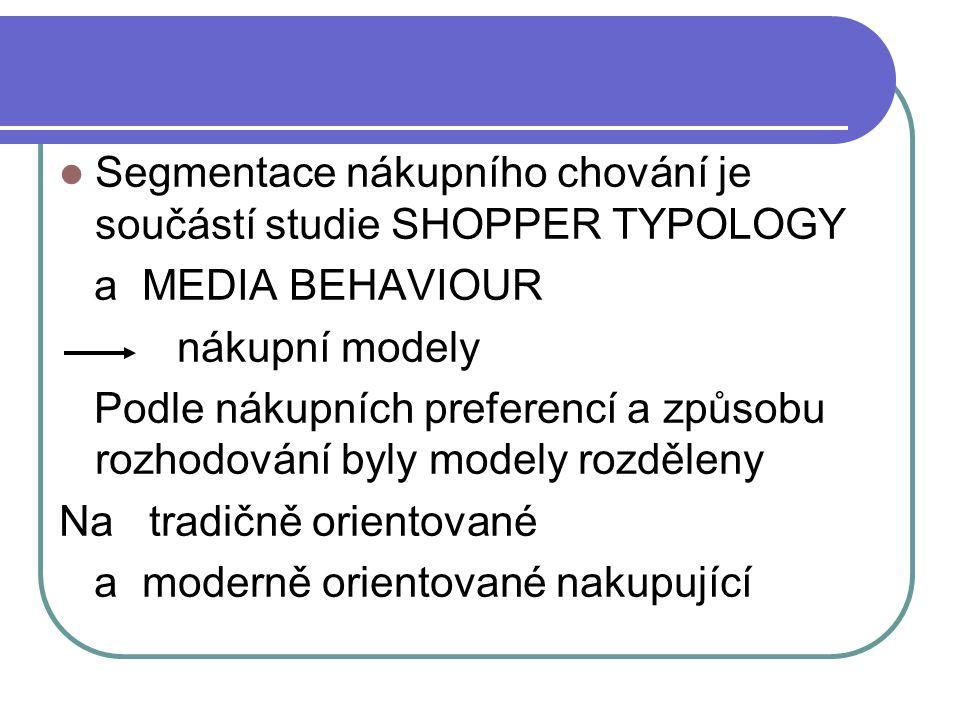 Segmentace nákupního chování je součástí studie SHOPPER TYPOLOGY a MEDIA BEHAVIOUR nákupní modely Podle nákupních preferencí a způsobu rozhodování byly modely rozděleny Na tradičně orientované a moderně orientované nakupující