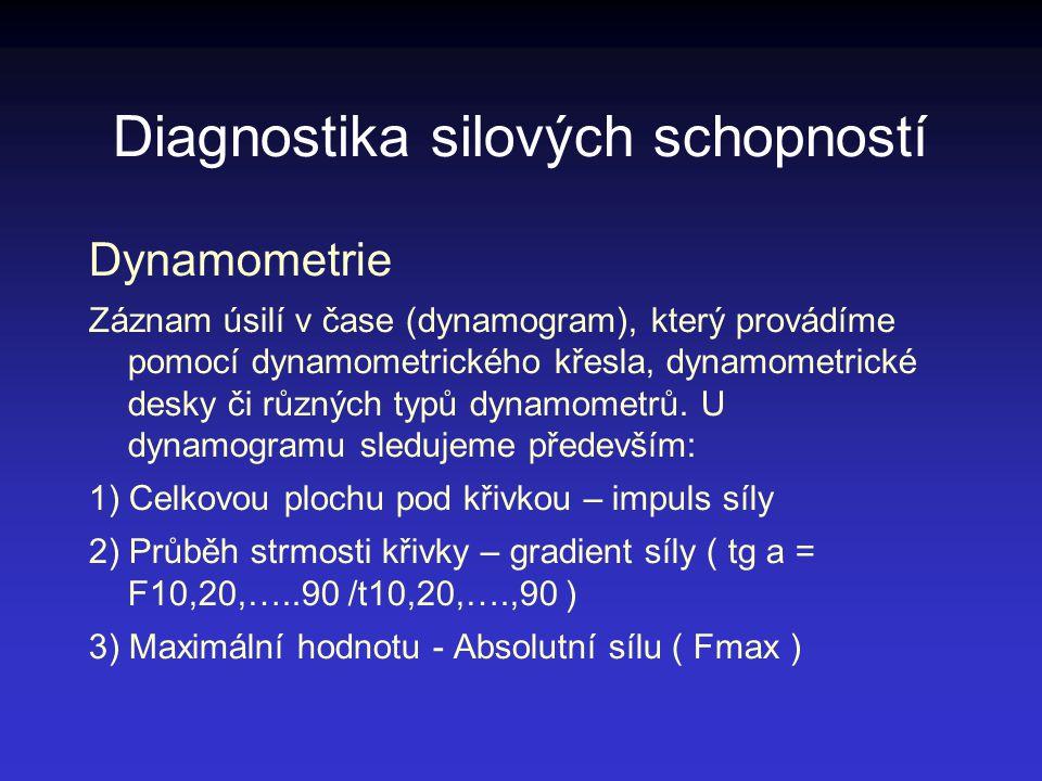 Diagnostika silových schopností Dynamometrie Záznam úsilí v čase (dynamogram), který provádíme pomocí dynamometrického křesla, dynamometrické desky či