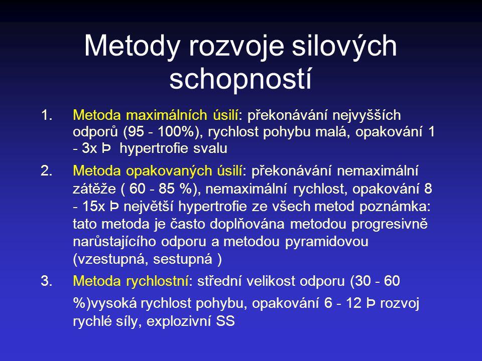 Metody rozvoje silových schopností 1.Metoda maximálních úsilí: překonávání nejvyšších odporů (95 - 100%), rychlost pohybu malá, opakování 1 - 3x Þ hyp