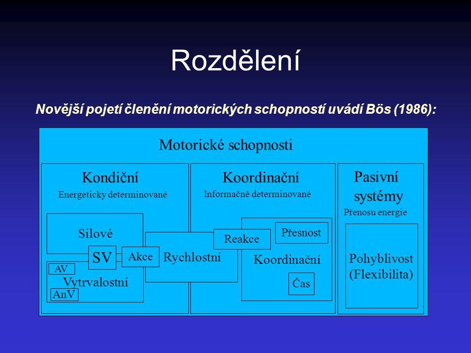 Rozdělení Novější pojetí členění motorických schopností uvádí Bös (1986): Motorické schopnosti KondičníKoordinační Pasivní systémy Energeticky determi
