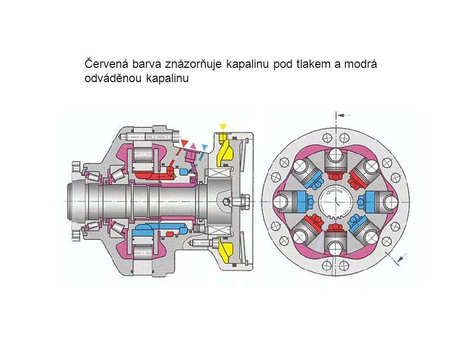 Červená barva znázorňuje kapalinu pod tlakem a modrá odváděnou kapalinu