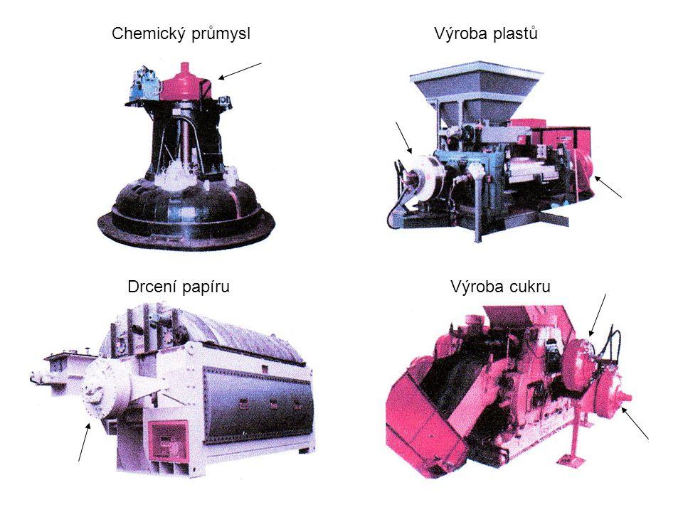 Chemický průmyslVýroba plastů Drcení papíruVýroba cukru